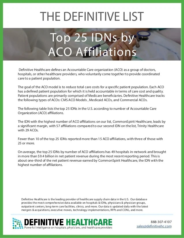 Top Idns By Aco Affiliations