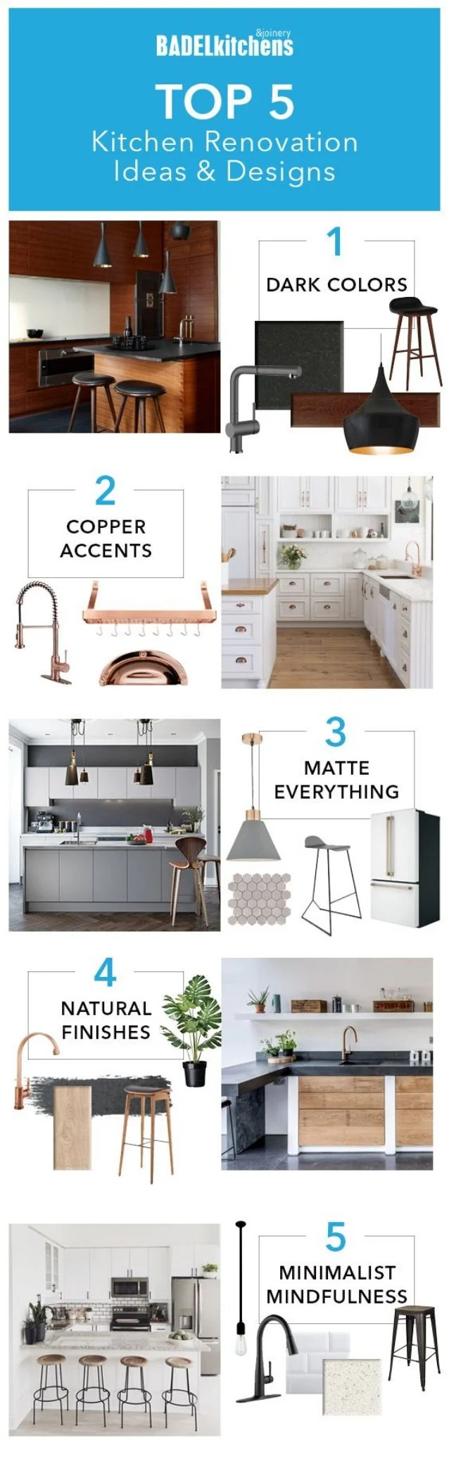 Top 5 Kitchen Renovation Ideas Designs