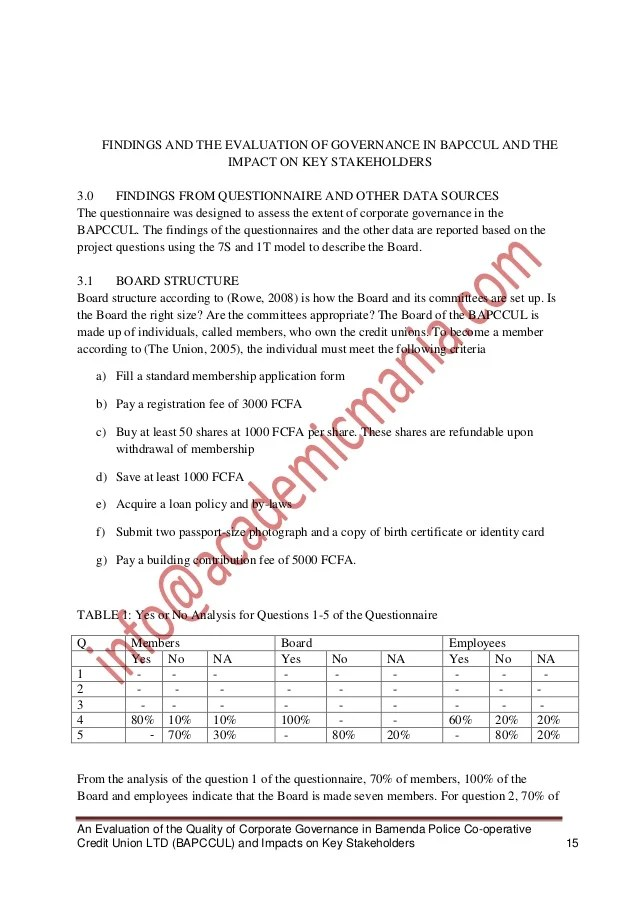 Cover Letter Examples Questionnaires | Free Resume Templates ...