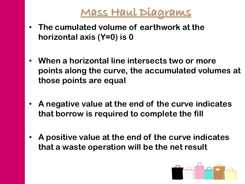 mass haul diagram explained expanded circular flow topic 3
