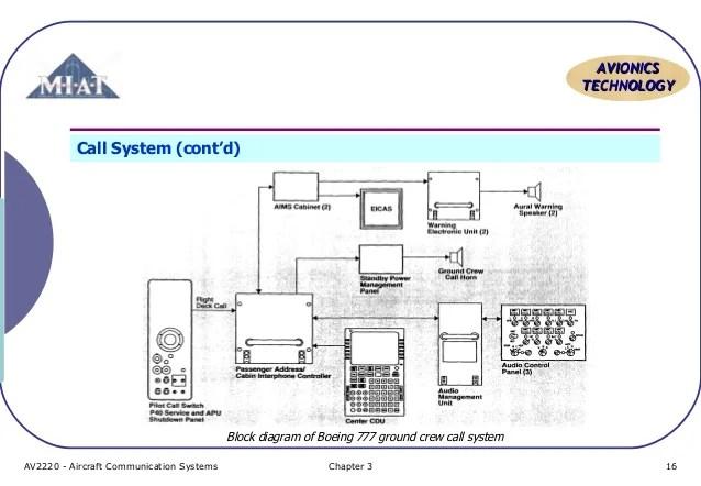 pa intercom wiring diagram