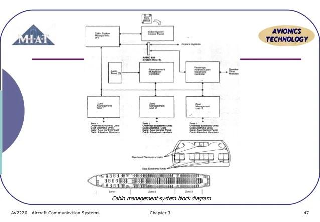 Block Diagram Of Power System Facbooik Com