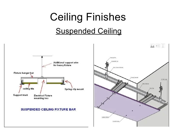 suspended ceiling system definition. Black Bedroom Furniture Sets. Home Design Ideas