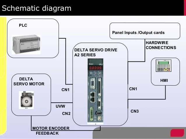 plc control panel wiring diagram 2005 ford e350 fuse torque controlled servo stationary screwdriver