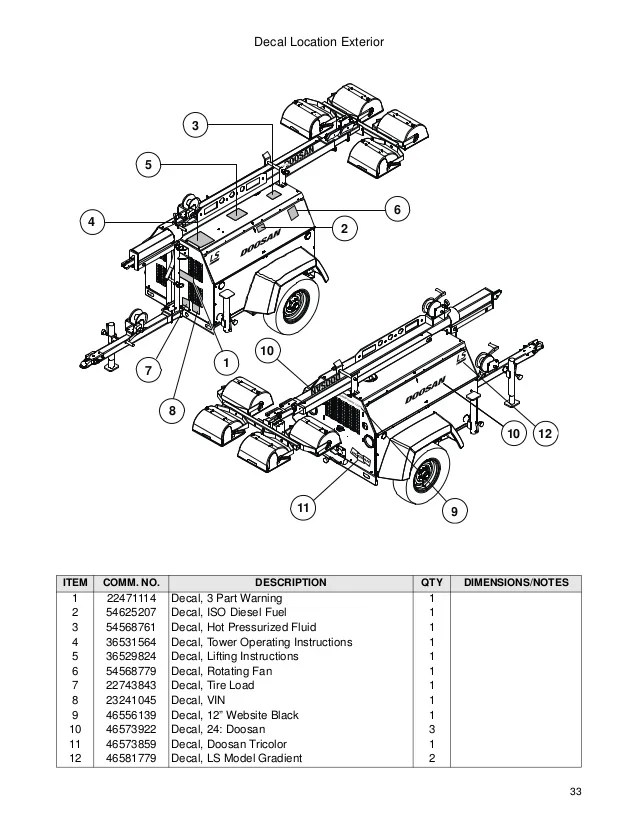 doosan light tower wiring diagram
