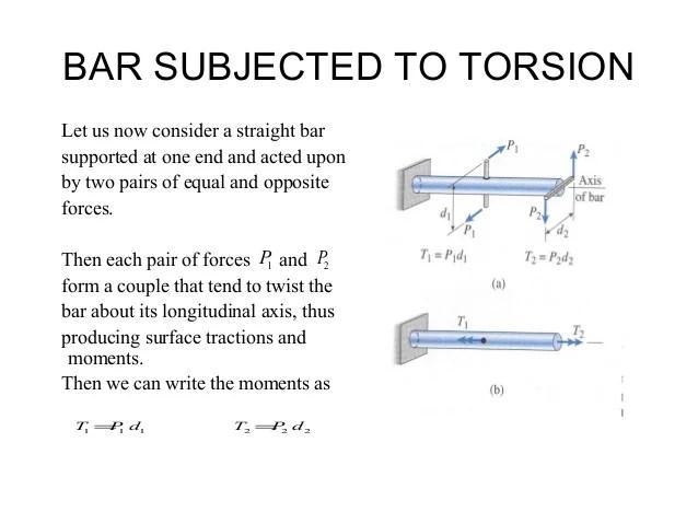 Torsion force