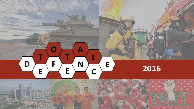 Total Defence
