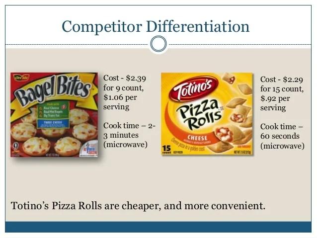totino s pizza rolls campaign