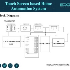 Wiring Diagram For Home Automation 2006 Kia Sedona System English Download Set Diagrams Technology