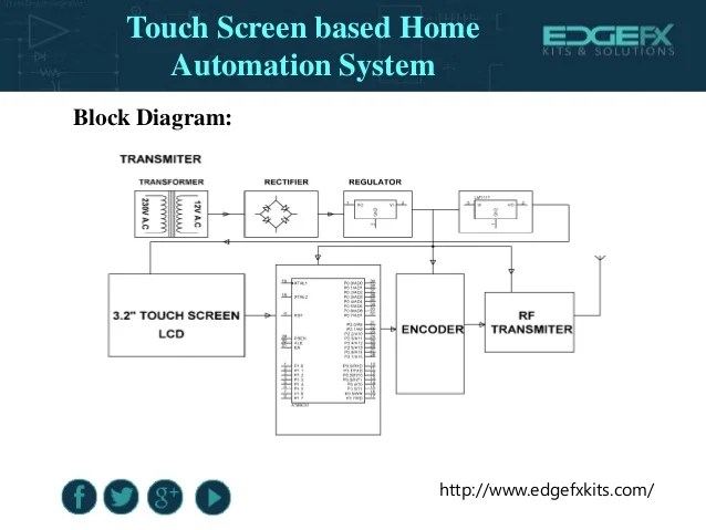 wiring diagram for home automation honeywell zone system english download set diagrams technology