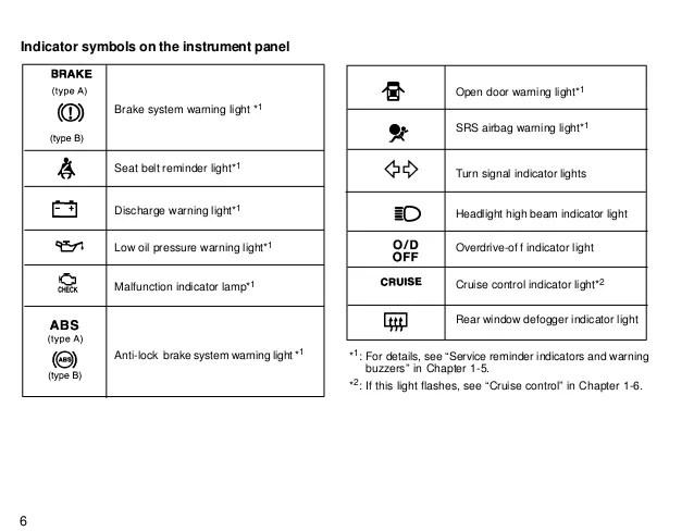 toyota camry light symbols decoratingspecial com toyota dashboard signs
