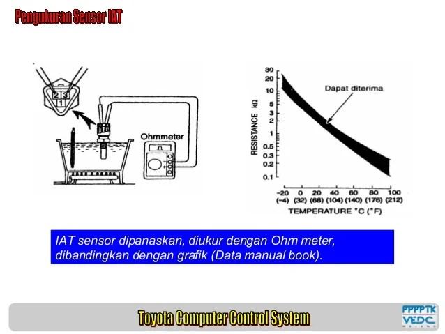 Wiring Diagram Toyota Soluna Pdf