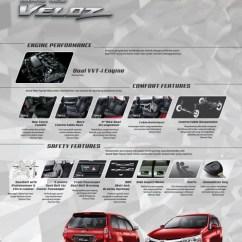 Brosur Grand New Avanza 2018 E Std Toyota Veloz Flayer
