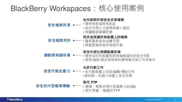 展示行業如何管理端點並保護他們的檔案
