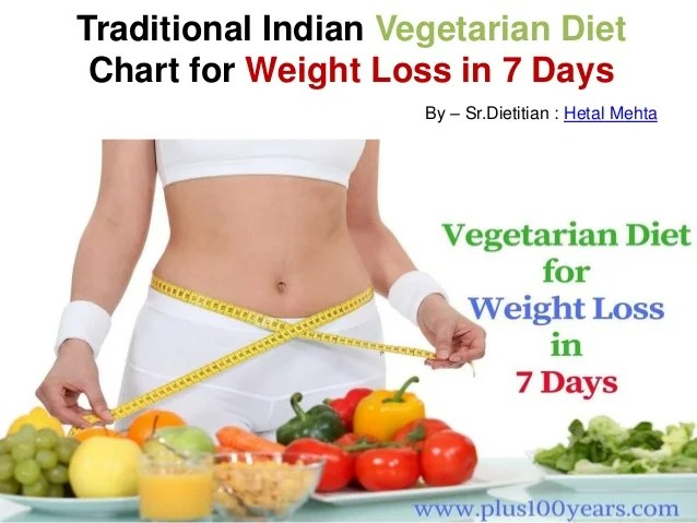 Traditional indian vegetarian diet chart for weight loss in days by  sritian also how to lose naturally we rh slideshare