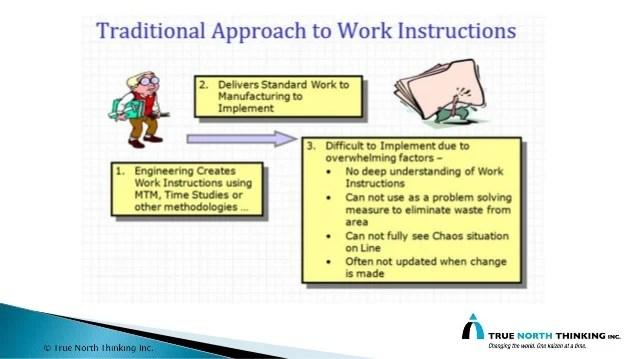 standardized work instructions