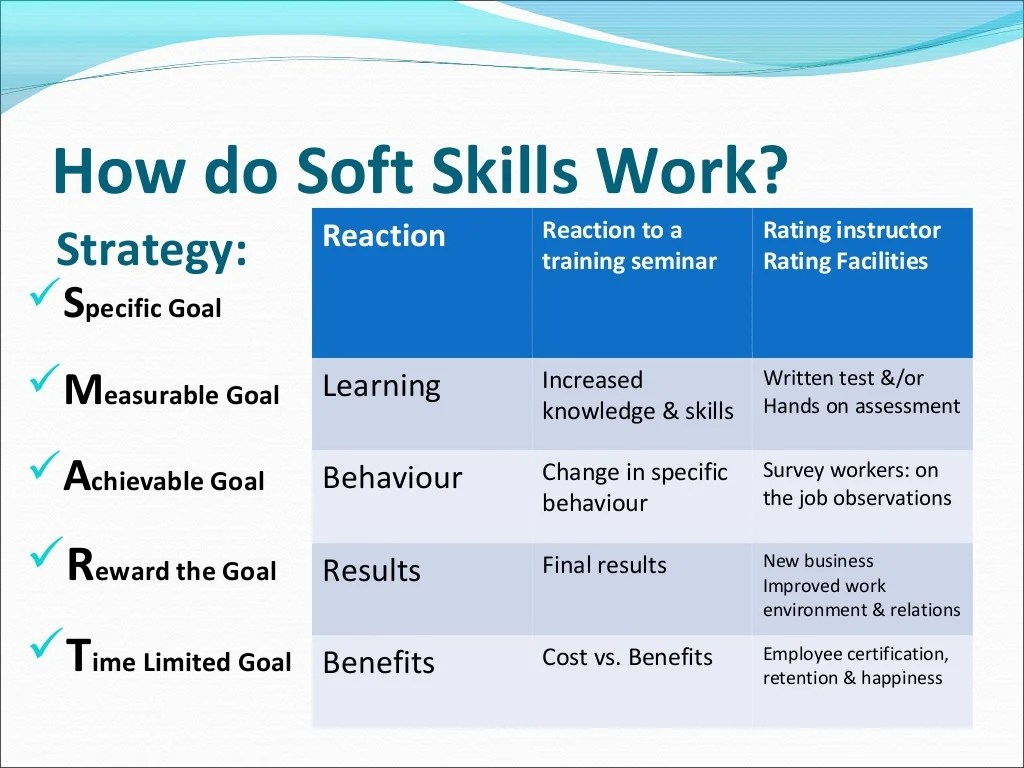 Training Why Soft Skills Are Important