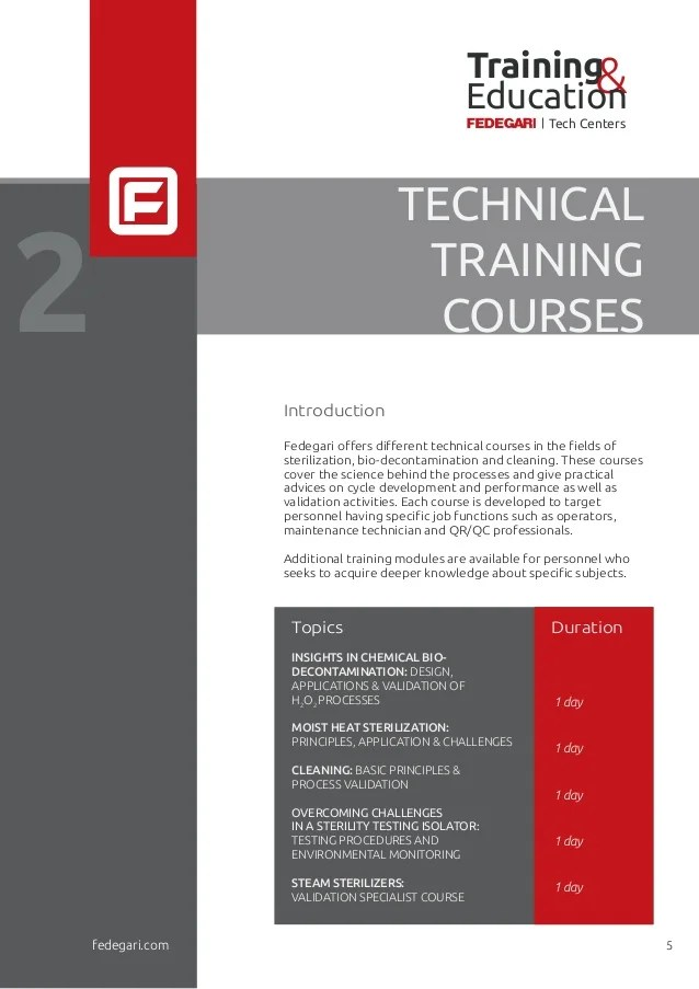 Fedegari Training Calendar 2017