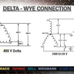 480v To 120v 240v Transformer Wiring Diagram 2000 Honda Civic Si Radio Seminar - The Basics