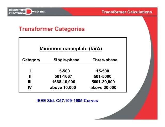 Electromagnetic Relay Formula