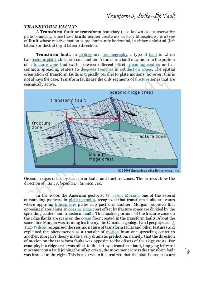 strike slip fault block diagram yamaha warrior atv wiring transform and