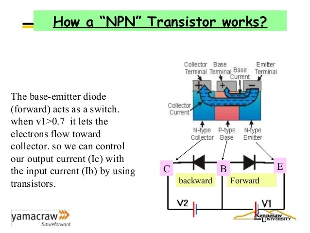Bjt Transistor Mosfet Amp Circuits Or Output Stage Transistors Npn Npn