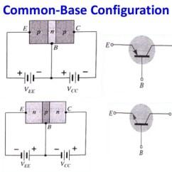 Common Base Configuration Circuit Diagram Mk1 Golf Wiring Transistor Configurations