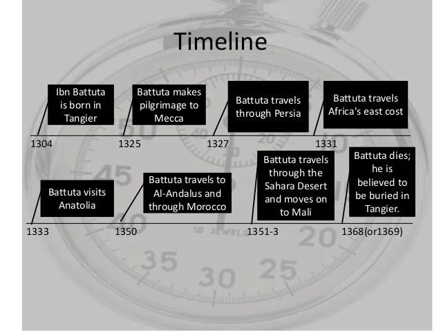 Travels Of Ibn Battuta Summary Travelyok