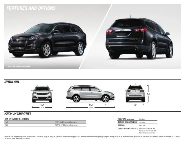 Chevrolet Traverse Interior Dimensions   Psoriasisguru.com