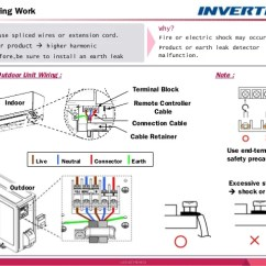 Daikin Inverter Ac Wiring Diagram Double Pole Mcb Outdoor Multiply Compressor Refrigeration Air Conditioning