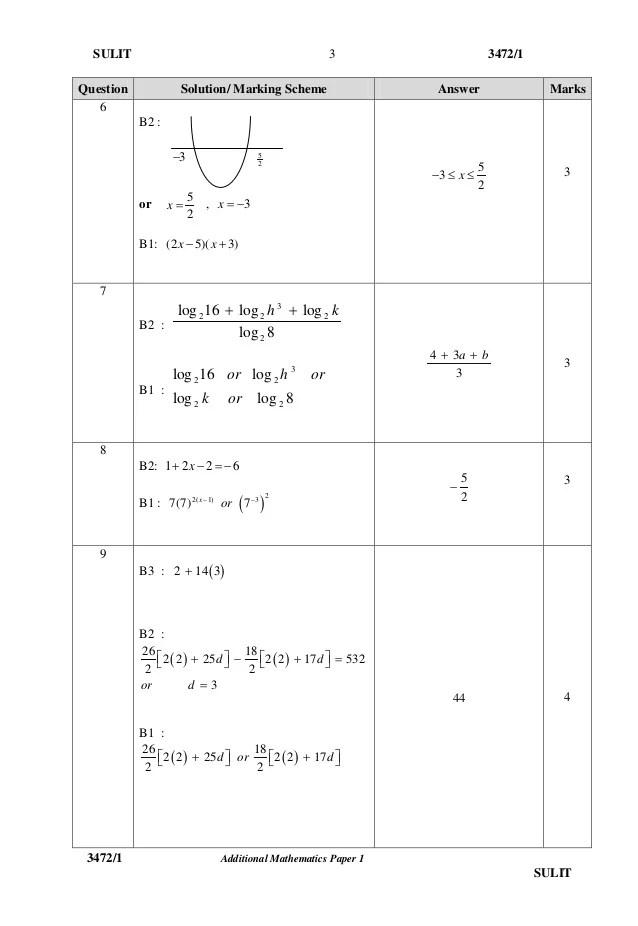 Q8 P2 Add Maths Kedah Trial 2016 Cute766