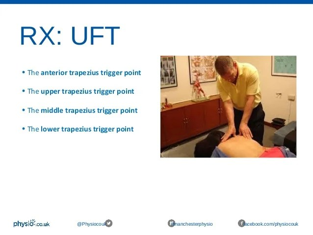 Trigger Point Therapy Slides