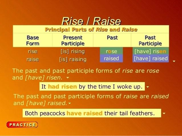 Rise Past Tense And Past Participle