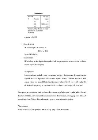 Analisis statistika multivariat terapan (dilengkapi aplikasi spss amos), oleh: Tugas Praktkum Statistika Multivariat Terapan