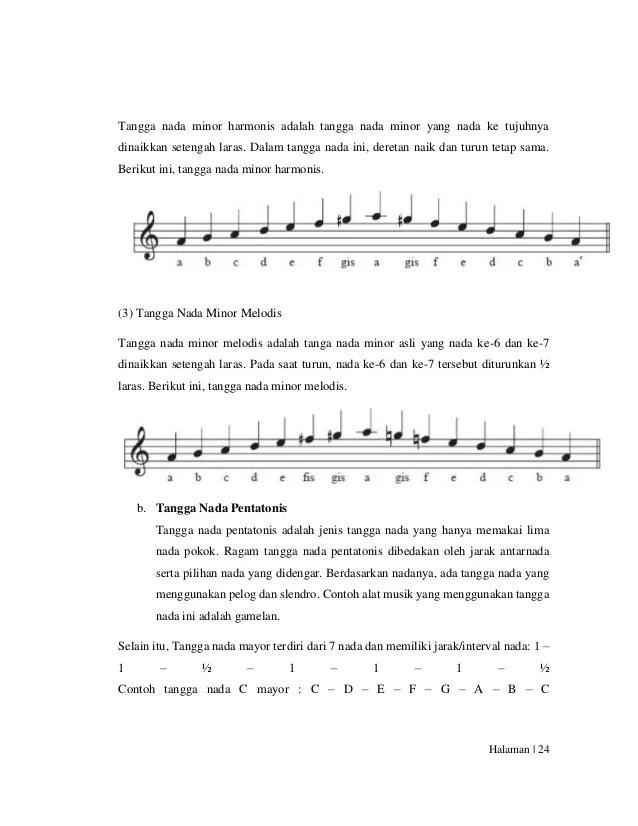 Tangga Nada Minor Melodis : tangga, minor, melodis, Musik
