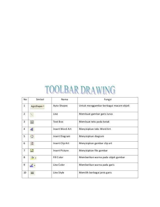 Jenis Jenis Toolbar : jenis, toolbar, Tugas, Macam-macam, Toolbar