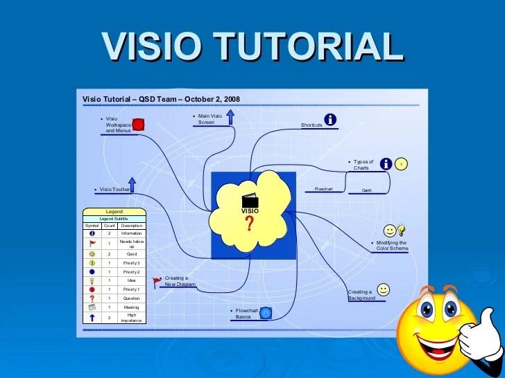 Visio tutorial  qsd team october also rh slideshare