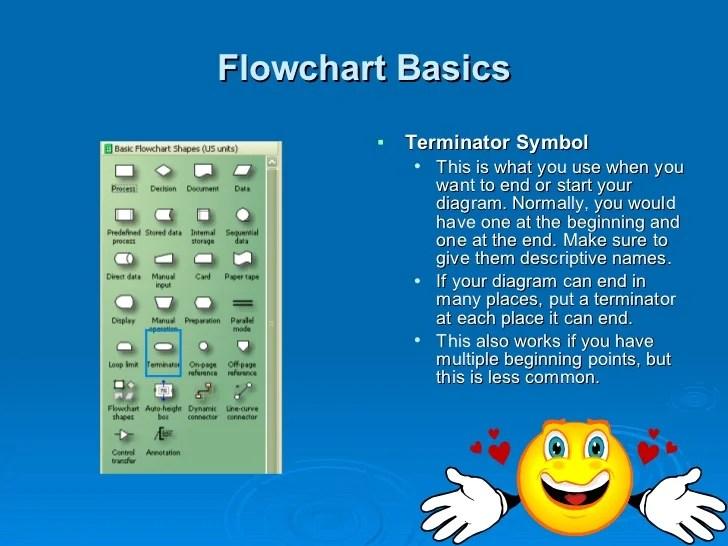 Flowchart also visio tutorial rh slideshare