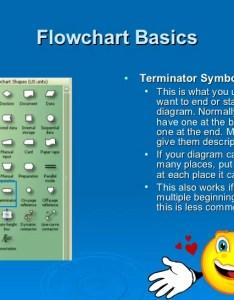 Visio tutorial also flow chart ibovnathandedecker rh