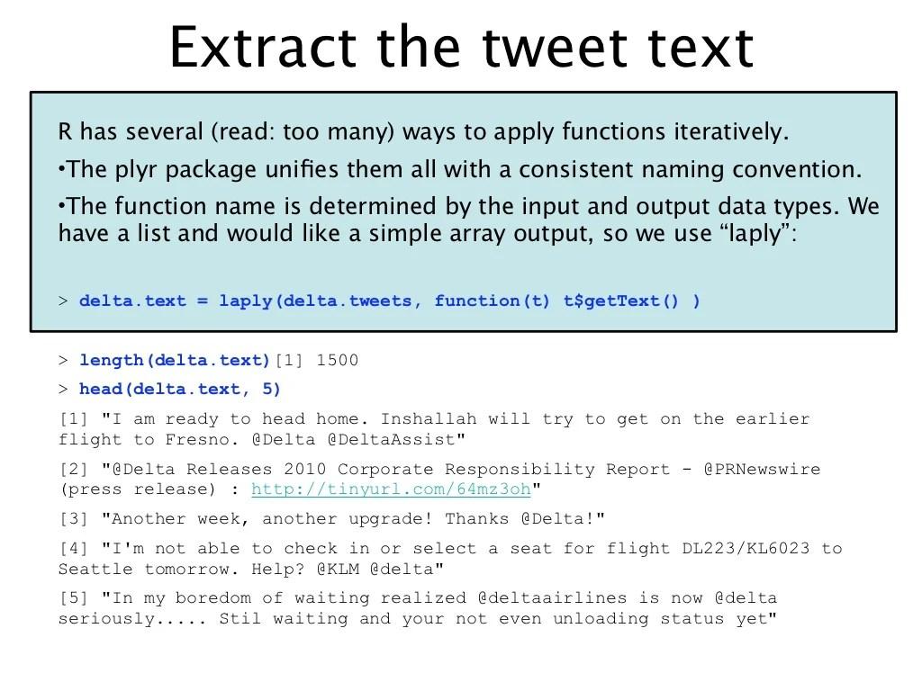 Extract The Tweet TextR Has