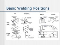 Welding Positions For Pipe - Acpfoto