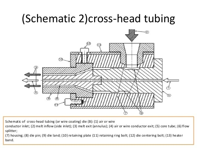 Spiral Diagram - Auto Electrical Wiring Diagram on