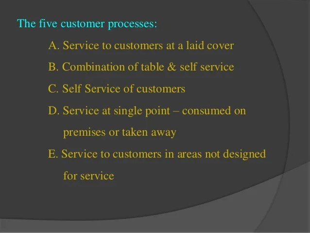 Types of food  beverage service