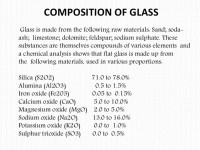 Types of glass