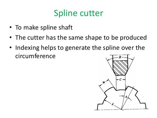machining and machine tool (Types of milling machine)