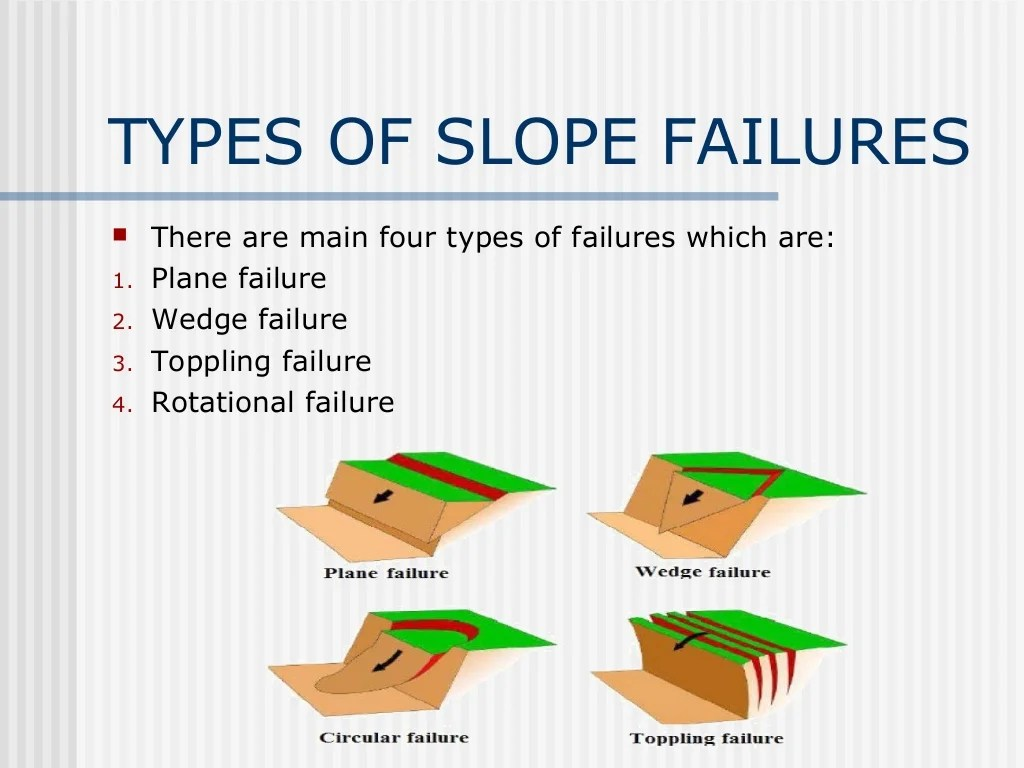 Types Of Slope Failures