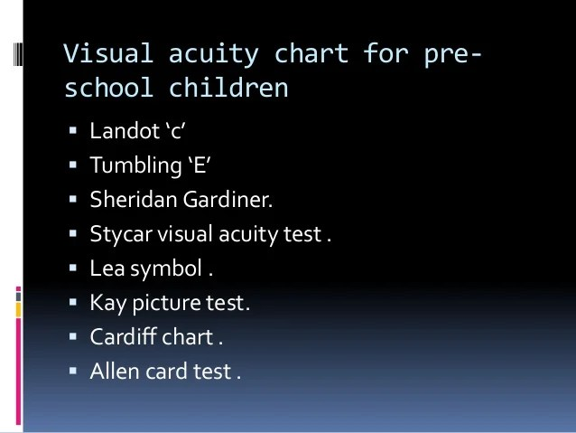 Visual acuity chart also test types used in optometry rh slideshare