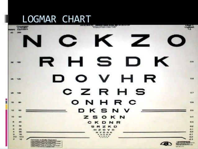 Logmar chart also test types used in optometry rh slideshare