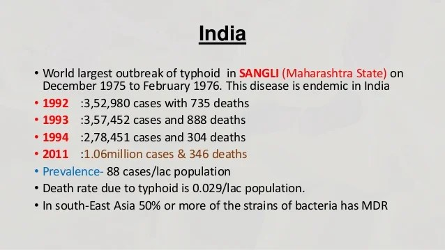 Typhoid Fever Antibiotics