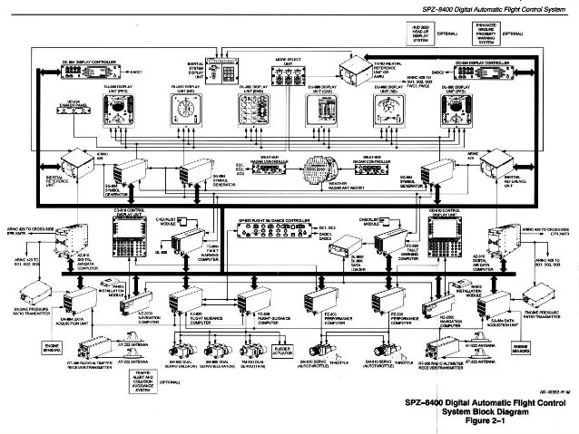 aircraft wire diagram